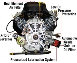 best generator engines